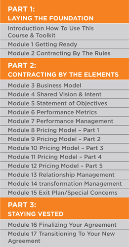 Creating a Vested Agreement Syllabus including an introductory module and 17 course modules.